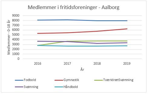 """Dansk webshop vil erobre Sverige: """"Det oplagte valg"""""""