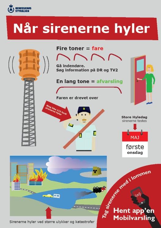 Husk det nu: I dag hyler sirenerne i Aalborg
