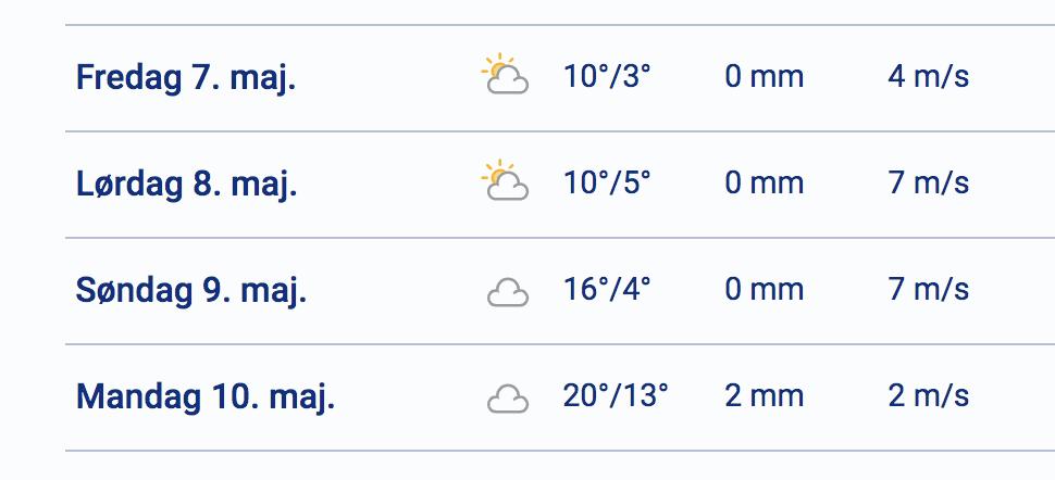 24 grader i næste uge: Lummert vejr på vej til Aalborg