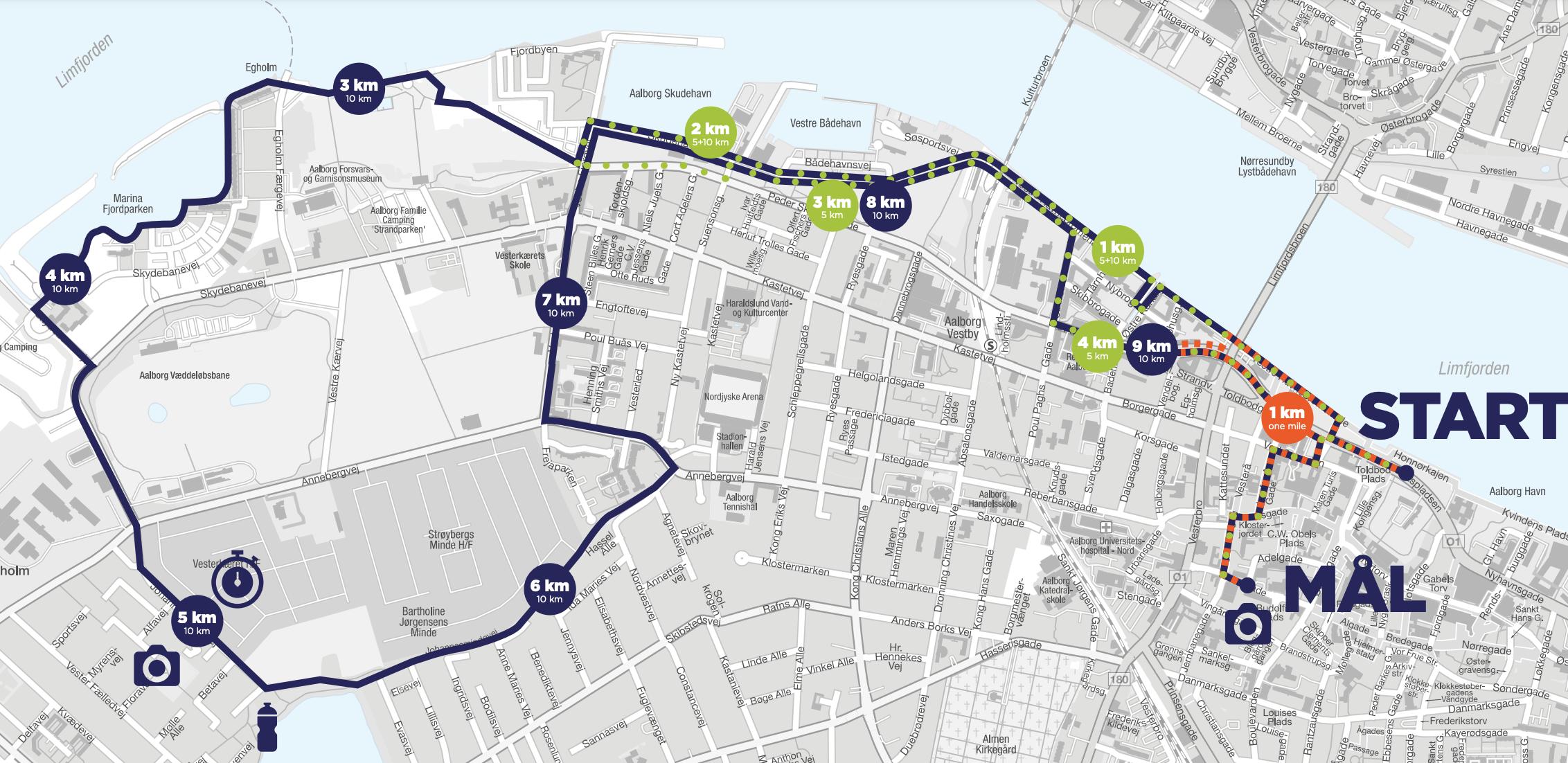 Bliver en stor fest i byen: Her er Royal Run ruten i Aalborg
